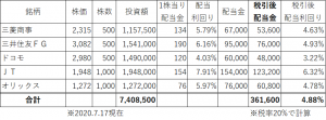 毎月3万円パターン2