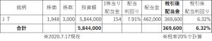 毎月3万円番外編