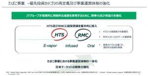 JTタバコ事業の強化